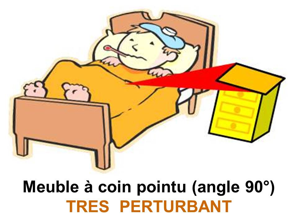 meuble a coins pointus