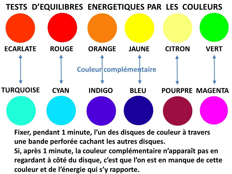 Tests Couleurs et Ondes de Forme